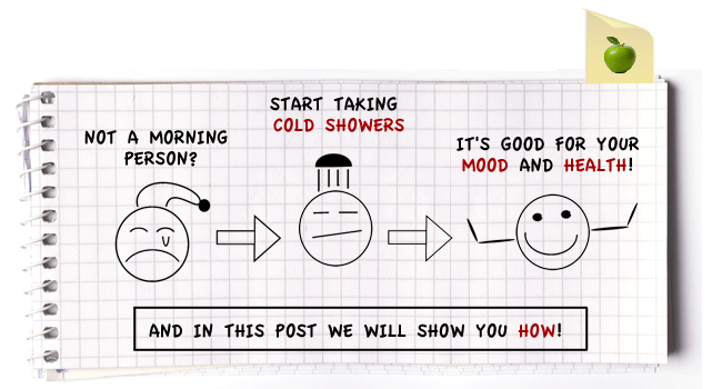 Glum chum v4 cats1 Why so glum, chum? Take a cold shower to ditch the morning blues