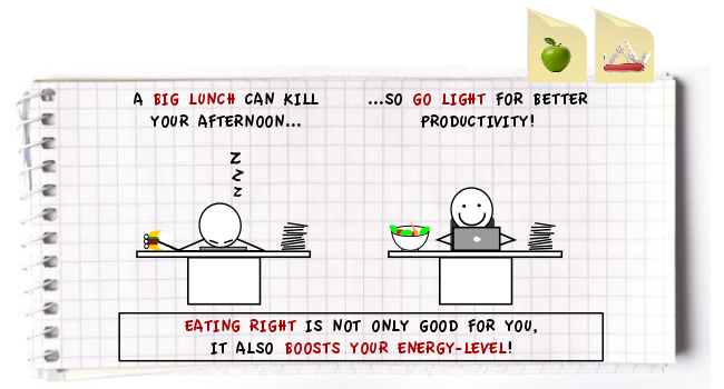 GI v4 cats Nutrition and productivity – slaying the post lunch zombie